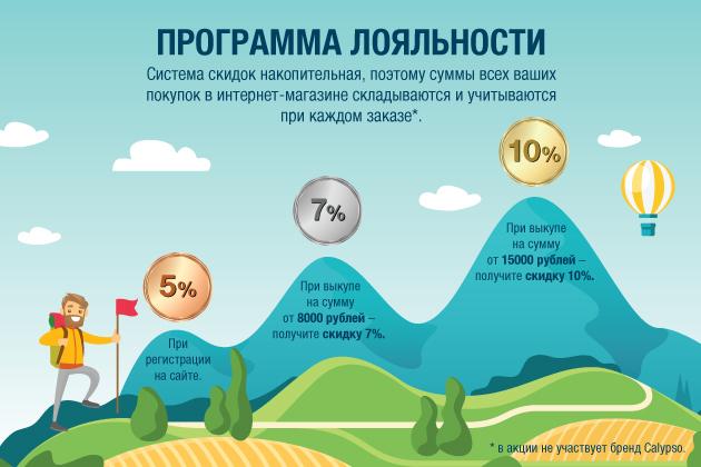 Программа лояльности Camping.ru